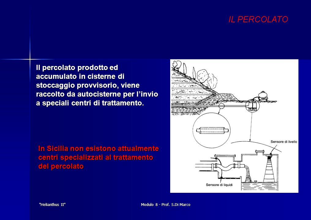 Helianthus II Modulo 8 - Prof. S.Di Marco IL PERCOLATO COMPOSIZIONE INDICATIVA DEL PERCOLATO