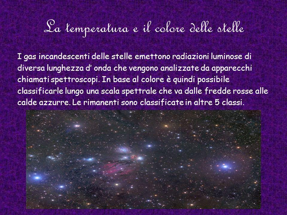 La temperatura e il colore delle stelle I gas incandescenti delle stelle emettono radiazioni luminose di diversa lunghezza d onda che vengono analizza