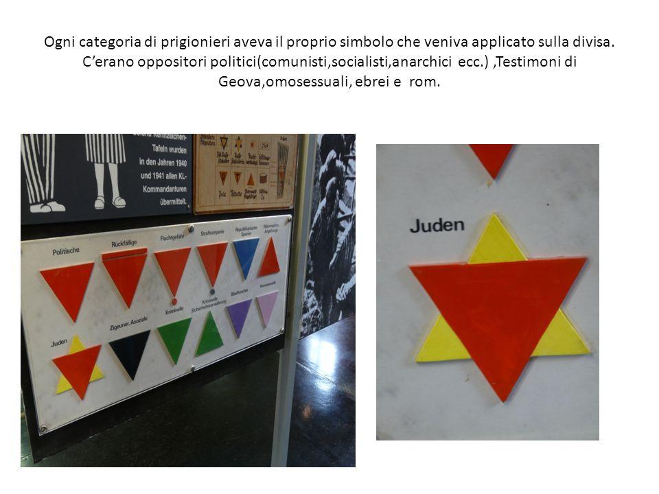Ogni categoria di prigionieri aveva il proprio simbolo che veniva applicato sulla divisa. Cerano oppositori politici(comunisti,socialisti,anarchici ec