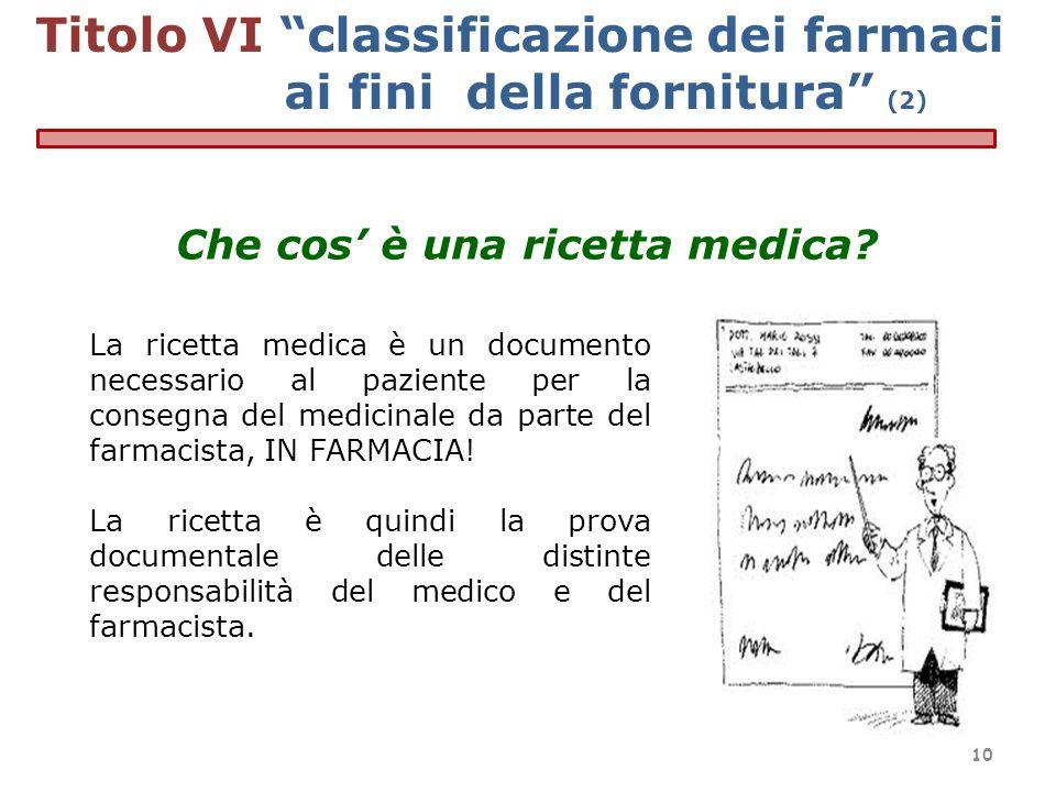 Che cos è una ricetta medica? Titolo VI classificazione dei farmaci ai fini della fornitura (2) La ricetta medica è un documento necessario al pazient