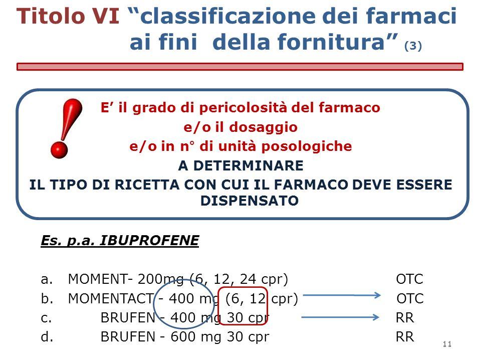 Es. p.a. IBUPROFENE a.MOMENT- 200mg (6, 12, 24 cpr) OTC b.MOMENTACT - 400 mg (6, 12 cpr) OTC c. BRUFEN - 400 mg 30 cpr RR d. BRUFEN - 600 mg 30 cpr RR