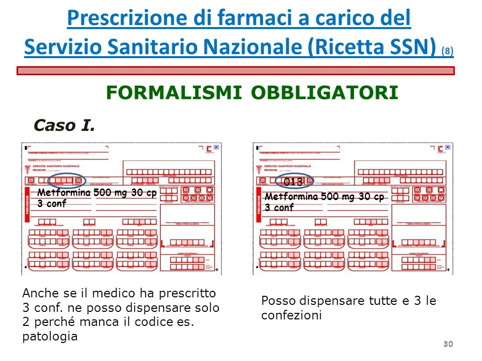 Metformina 500 mg 30 cp 3 conf FORMALISMI OBBLIGATORI Prescrizione di farmaci a carico del Servizio Sanitario Nazionale (Ricetta SSN) (8) 30 Metformin