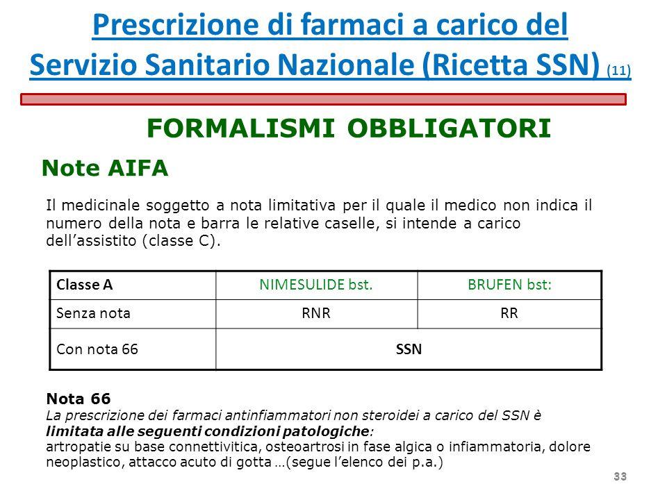 Note AIFA FORMALISMI OBBLIGATORI Classe ANIMESULIDE bst.BRUFEN bst: Senza notaRNRRR Con nota 66SSN Il medicinale soggetto a nota limitativa per il qua