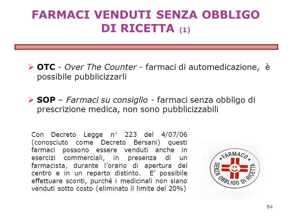 OTC - Over The Counter - farmaci di automedicazione, è possibile pubblicizzarli SOP – Farmaci su consiglio - farmaci senza obbligo di prescrizione med