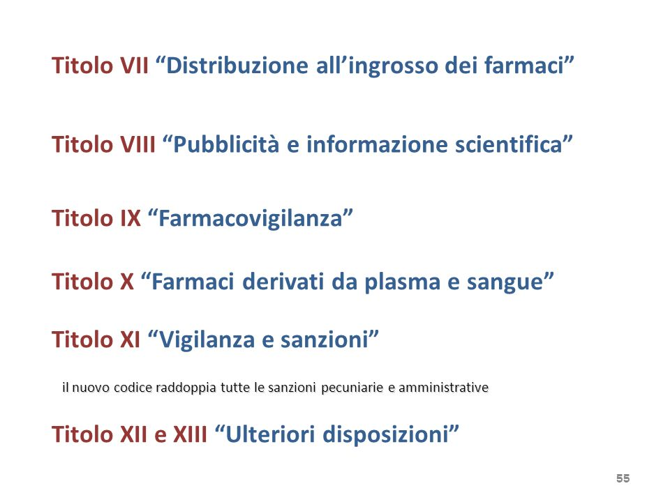 Titolo VII Distribuzione allingrosso dei farmaci Titolo VIII Pubblicità e informazione scientifica Titolo IX Farmacovigilanza Titolo X Farmaci derivat