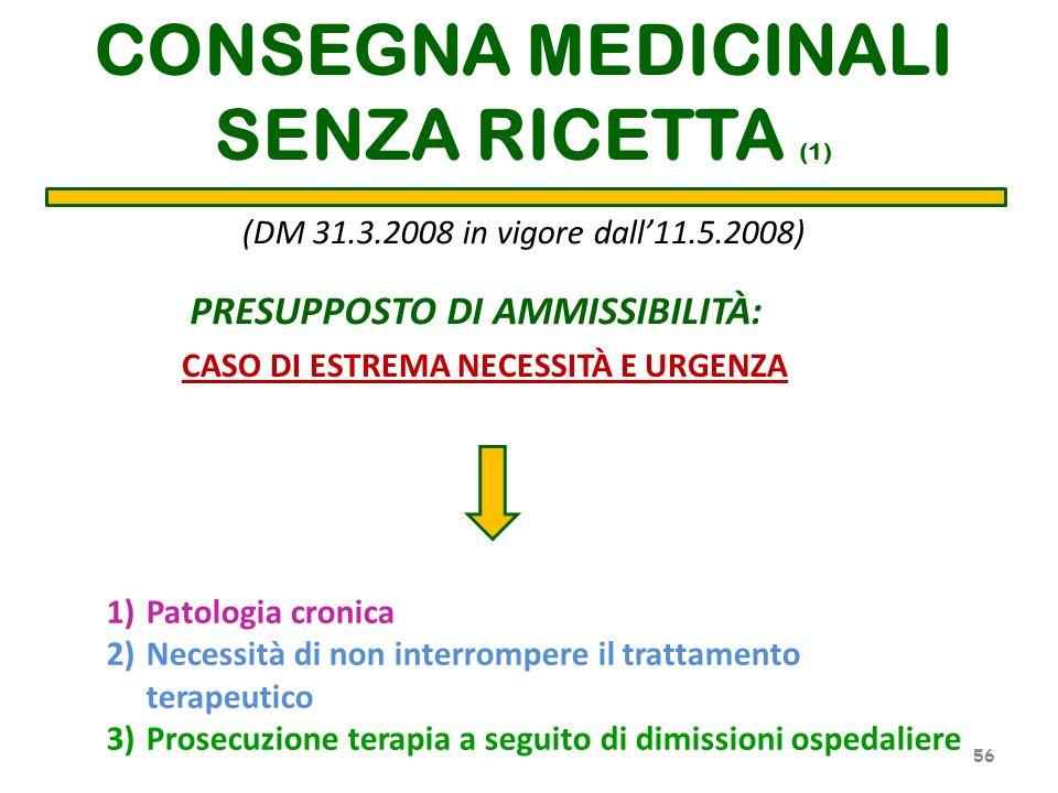 CONSEGNA MEDICINALI SENZA RICETTA (1) (DM 31.3.2008 in vigore dall11.5.2008) PRESUPPOSTO DI AMMISSIBILITÀ: CASO DI ESTREMA NECESSITÀ E URGENZA 1)Patol