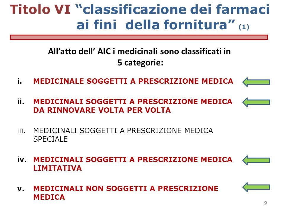 La consegna di medicinali iniettabili è ammessa limitatamente: INIETTABILI SENZA RICETTA a) allinsulina (CASO MALATTIE CRONICHE) b) antibiotici monodose (CASO NON INTERRUZIONE TERAPIA) c) SEMPRE (CASO DIMISSIONI OSPEDALIERE) CONSEGNA MEDICINALI SENZA RICETTA (5) 60