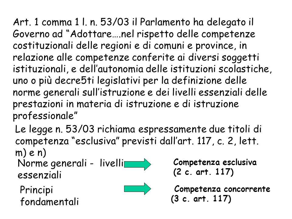Art. 1 comma 1 l. n. 53/03 il Parlamento ha delegato il Governo ad Adottare….nel rispetto delle competenze costituzionali delle regioni e di comuni e