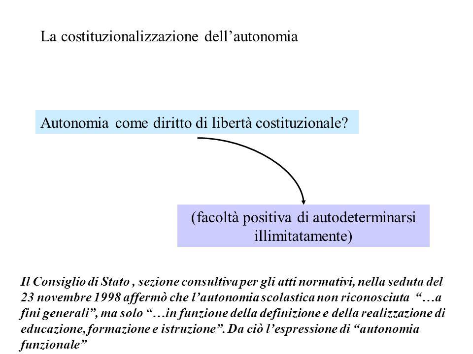 La costituzionalizzazione dellautonomia Autonomia come diritto di libertà costituzionale? (facoltà positiva di autodeterminarsi illimitatamente) Il Co