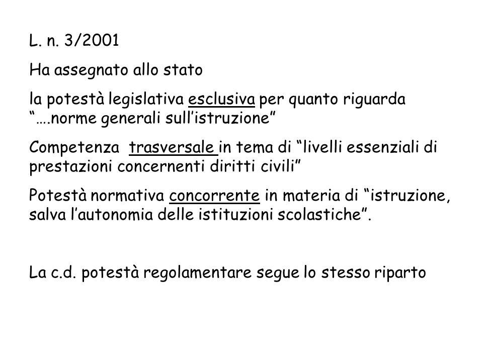 L. n. 3/2001 Ha assegnato allo stato la potestà legislativa esclusiva per quanto riguarda ….norme generali sullistruzione Competenza trasversale in te