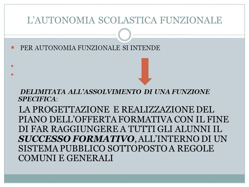 FINALITA DELLAUTONOMIA SCOLASTICA IL REGOLAMENTO DELLAUTONOMIA SCOLASTICA, DPR 275/99, EMANATO AI SENSI DELLART. 21 DELLA LEGGE 59/97, RAPPRESENTA UNA