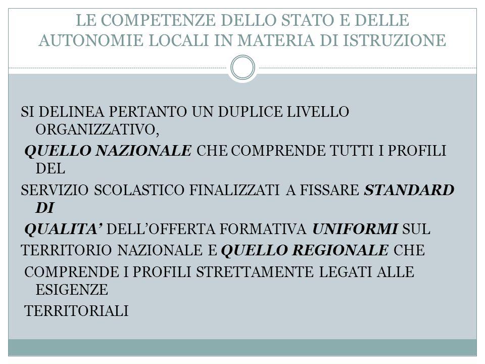 LE COMPETENZE DELLO STATO E DELLE AUTONOMIE LOCALI IN MATERIA DI ISTRUZIONE 2) LART. 138 DELEGA ALLE REGIONI LE FUNZIONI: - DI PROGRAMMAZIONE DELLOFFE