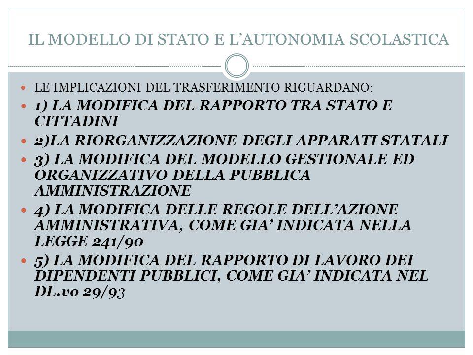 IL MODELLO DI STATO E LAUTONOMIA SCOLASTICA LAUTONOMIA ALLE ISTITUZIONI SCOLASTICHE E STATA CONFERITA TRAMITE LART. 21 DELLA LEGGE 59/97 (LEGGE BASSAN