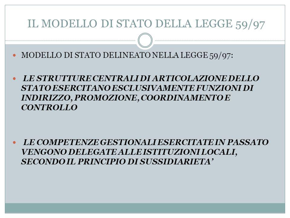 IL MODELLO DI STATO DELLA LEGGE 59/97 MODELLO DI STATO DELINEATO NELLA LEGGE 59/97: LE STRUTTURE CENTRALI DI ARTICOLAZIONE DELLO STATO ESERCITANO ESCLUSIVAMENTE FUNZIONI DI INDIRIZZO, PROMOZIONE, COORDINAMENTO E CONTROLLO LE COMPETENZE GESTIONALI ESERCITATE IN PASSATO VENGONO DELEGATE ALLE ISTITUZIONI LOCALI, SECONDO IL PRINCIPIO DI SUSSIDIARIETA