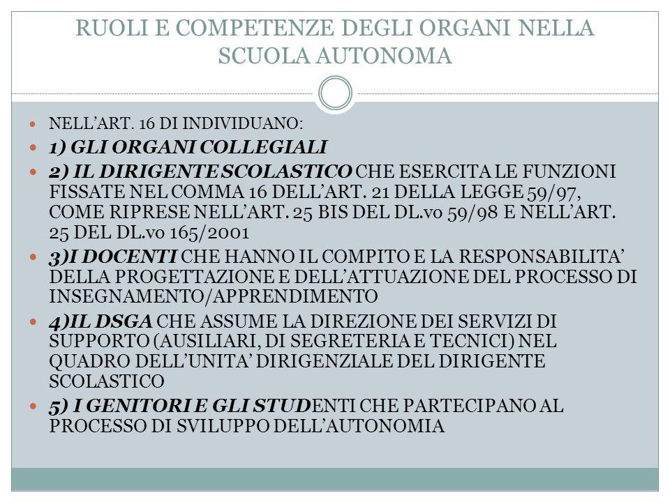 RUOLI E COMPETENZE DEGLI ORGANI NELLA SCUOLA AUTONOMA LART. 16 DEL REGOLAMENTO DELLAUTONOMIA SCOLASTICA SI OCCUPA DEL COORDINAMENTO DELLE COMPETENZE I