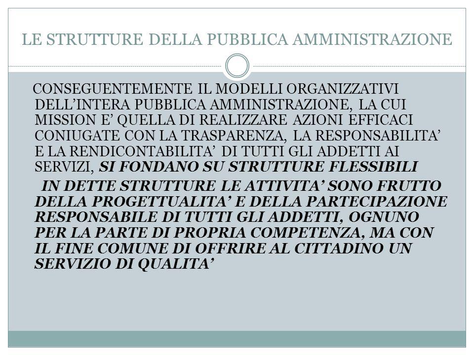 IL MODELLO DI STATO DELLA LEGGE 59/97 MODELLO DI STATO DELINEATO NELLA LEGGE 59/97: LE STRUTTURE CENTRALI DI ARTICOLAZIONE DELLO STATO ESERCITANO ESCL