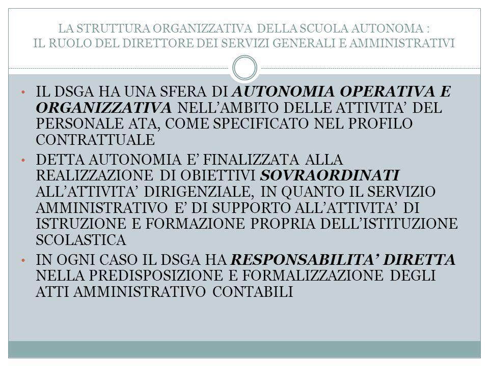 LA STRUTTURA ORGANIZZATIVA DELLA SCUOLA AUTONOMA IL RUOLO DEL DIRETTORE DEI SERVIZI GENERALI E AMMINISTRATIVI NELLA CONFIGURAZIONE ORGANIZZATIVA DELLA
