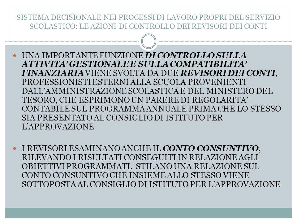 SISTEMA DECISIONALE NEI PROCESSI DI LAVORO PROPRI DEL SERVIZIO SCOLASTICO: POTERI GESTIONALI DEL DIRIGENTE SCOLASTICO NELLOTTICA DELLA SEPARAZIONE TRA