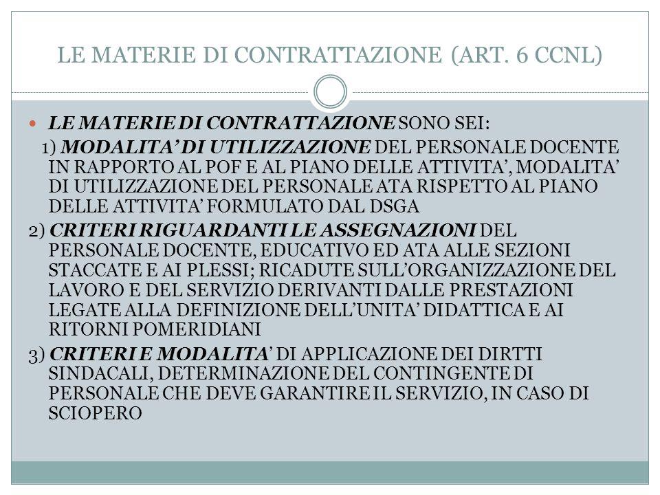 I SOGGETTI DELLA CONTRATTAZIONE (ART. 7 DEL CCNL) LE DELEGAZIONI TRATTANTI SONO COSTITUITE: 1)PER LA PARTE PUBBLICA, DAL DIRIGENTE SCOLASTICO 2)PER LA