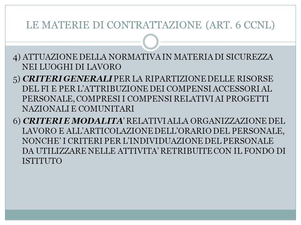 LE MATERIE DI CONTRATTAZIONE (ART. 6 CCNL) LE MATERIE DI CONTRATTAZIONE SONO SEI: 1) MODALITA DI UTILIZZAZIONE DEL PERSONALE DOCENTE IN RAPPORTO AL PO
