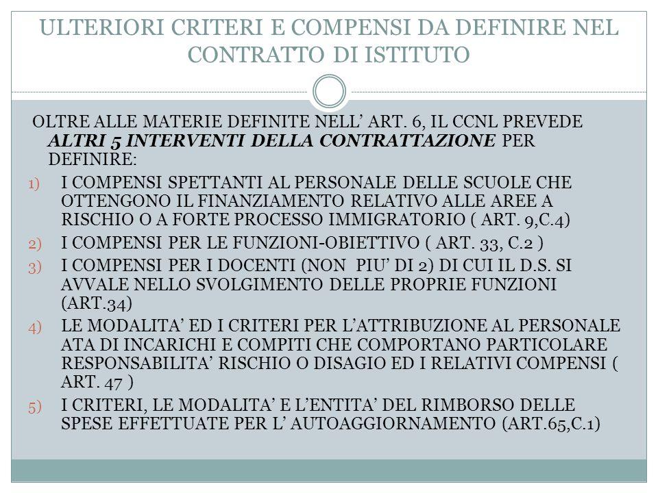 LE MATERIE DI CONTRATTAZIONE (ART. 6 CCNL) 4) ATTUAZIONE DELLA NORMATIVA IN MATERIA DI SICUREZZA NEI LUOGHI DI LAVORO 5) CRITERI GENERALI PER LA RIPAR