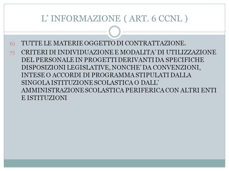 L INFORMAZIONE ( ART. 6 CCNL ) LE RELAZIONI SINDACALI D ISTITUTO PREVEDONO ANCHE LINFORMAZIONE. MATERIE DI INFORMAZIONE PREVENTIVA: 1) PROPOSTE DI FOR