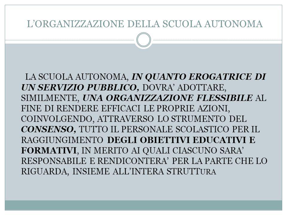 L INFORMAZIONE ( ART.6 CCNL ) 6) TUTTE LE MATERIE OGGETTO DI CONTRATTAZIONE.