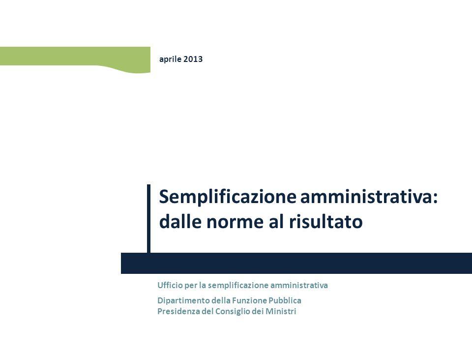 Semplificazione amministrativa: dalle norme al risultato Ufficio per la semplificazione amministrativa Dipartimento della Funzione Pubblica Presidenza