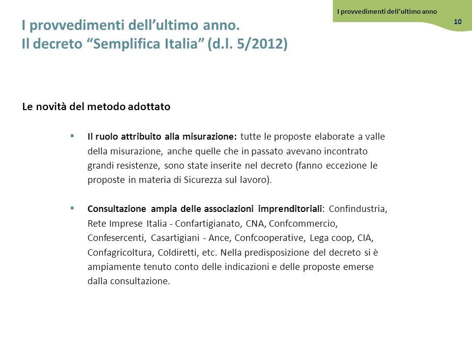 I provvedimenti dellultimo anno. Il decreto Semplifica Italia (d.l. 5/2012) Il ruolo attribuito alla misurazione: tutte le proposte elaborate a valle