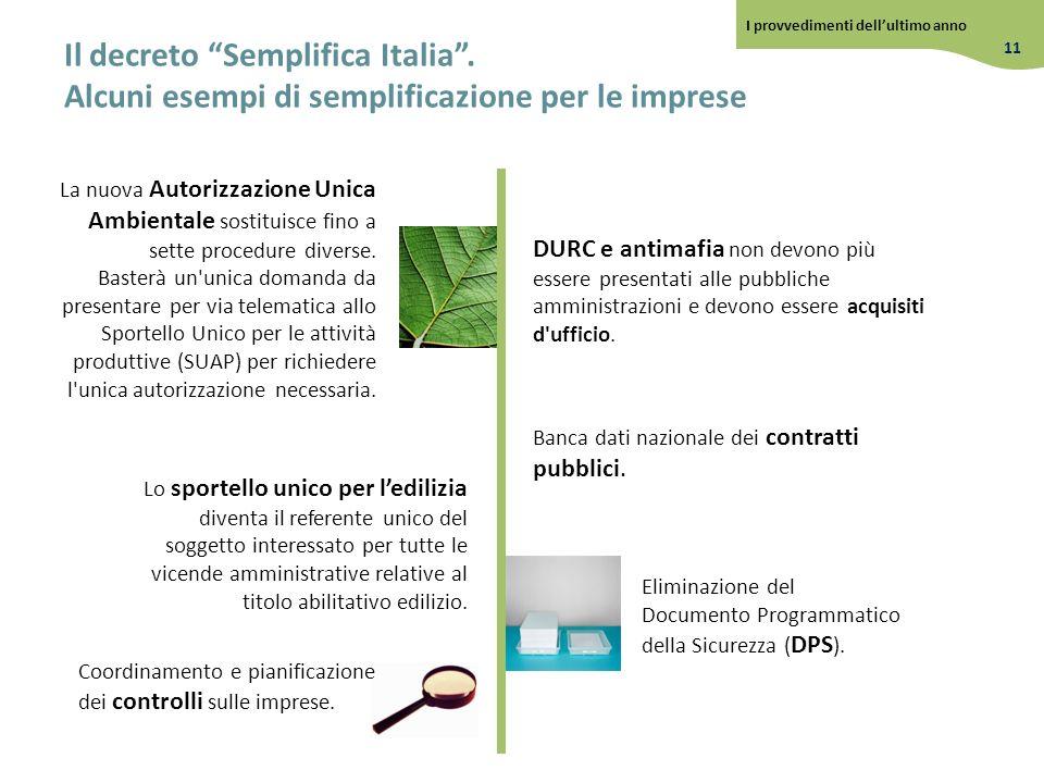 Il decreto Semplifica Italia. Alcuni esempi di semplificazione per le imprese Banca dati nazionale dei contratti pubblici. Eliminazione del Documento