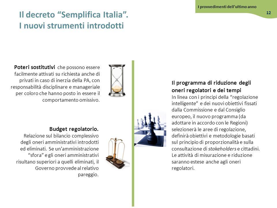 Il decreto Semplifica Italia. I nuovi strumenti introdotti Il programma di riduzione degli oneri regolatori e dei tempi In linea con i principi della