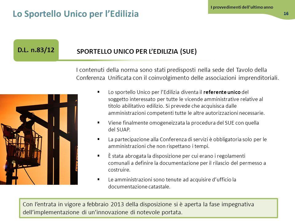 SPORTELLO UNICO PER LEDILIZIA (SUE) D.L. n.83/12 I contenuti della norma sono stati predisposti nella sede del Tavolo della Conferenza Unificata con i