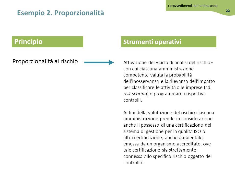 Strumenti operativi Proporzionalità al rischio Attivazione del «ciclo di analisi del rischio» con cui ciascuna amministrazione competente valuta la pr