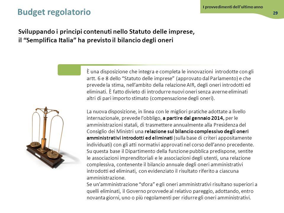 Budget regolatorio È una disposizione che integra e completa le innovazioni introdotte con gli artt. 6 e 8 dello Statuto delle imprese (approvato dal
