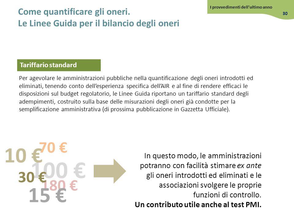Come quantificare gli oneri. Le Linee Guida per il bilancio degli oneri Per agevolare le amministrazioni pubbliche nella quantificazione degli oneri i