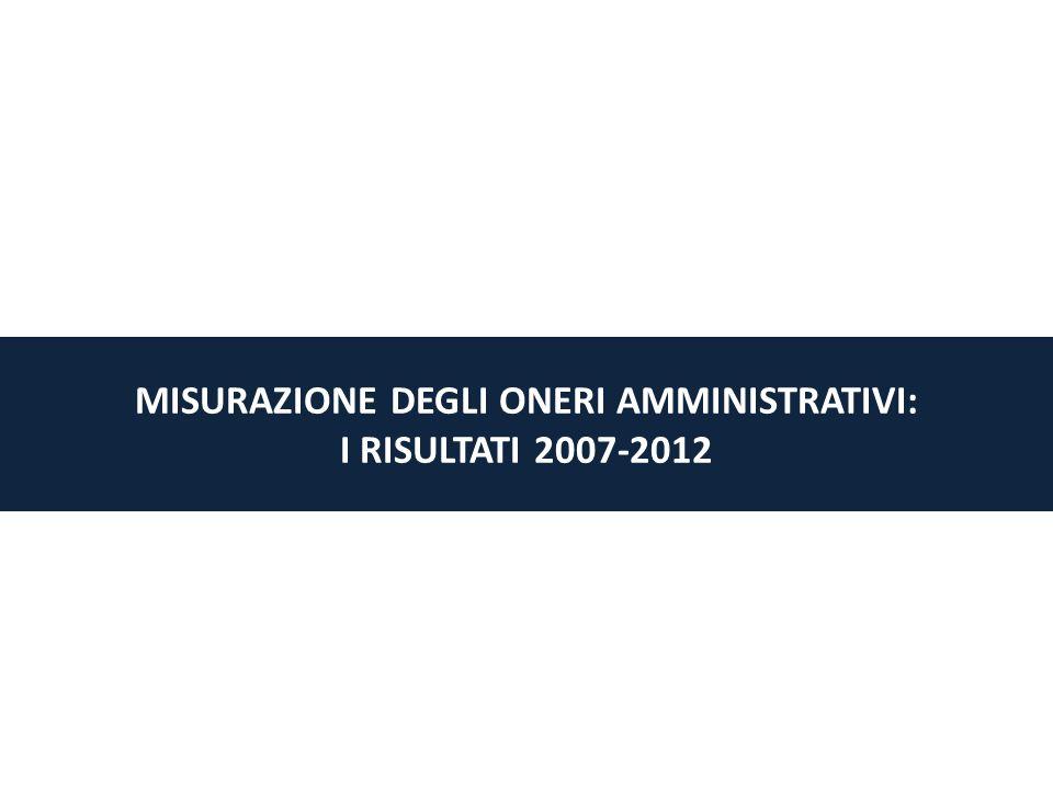 MISURAZIONE DEGLI ONERI AMMINISTRATIVI: I RISULTATI 2007-2012