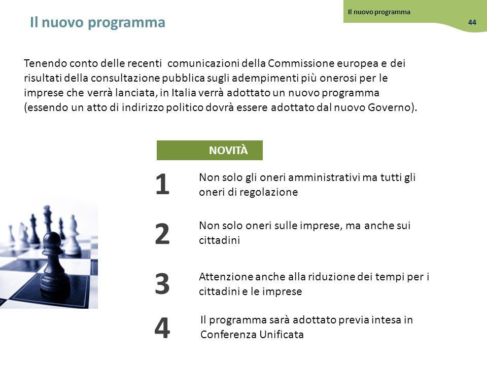 Il nuovo programma Tenendo conto delle recenti comunicazioni della Commissione europea e dei risultati della consultazione pubblica sugli adempimenti