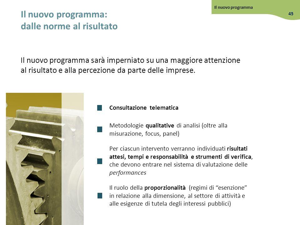 Il nuovo programma sarà imperniato su una maggiore attenzione al risultato e alla percezione da parte delle imprese. Il nuovo programma: dalle norme a