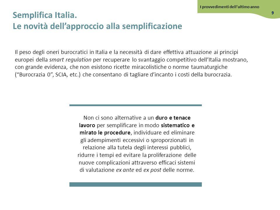 Semplifica Italia. Le novità dellapproccio alla semplificazione Non ci sono alternative a un duro e tenace lavoro per semplificare in modo sistematico