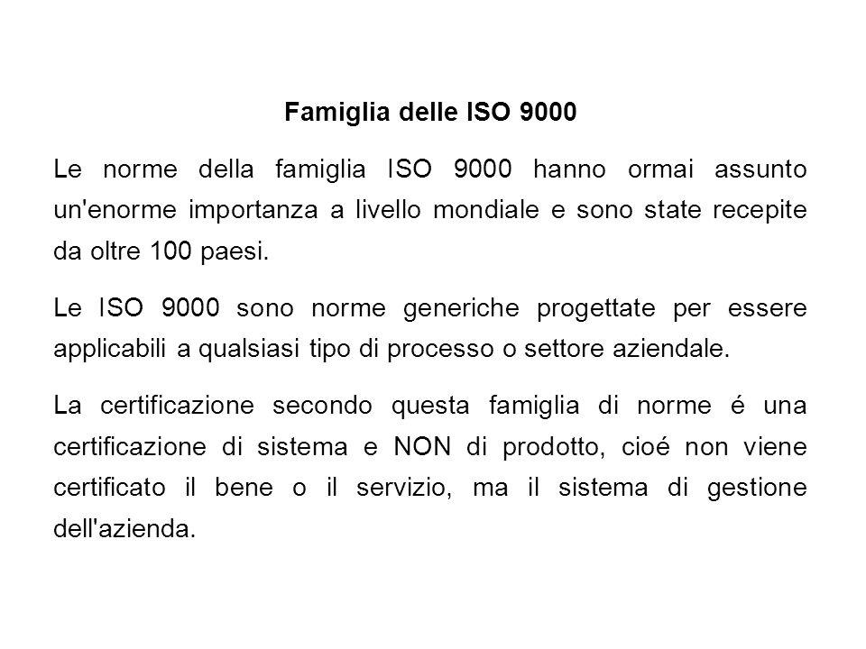 Famiglia delle ISO 9000 Le norme della famiglia ISO 9000 hanno ormai assunto un'enorme importanza a livello mondiale e sono state recepite da oltre 10