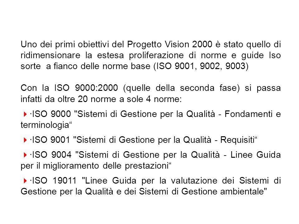 Uno dei primi obiettivi del Progetto Vision 2000 è stato quello di ridimensionare la estesa proliferazione di norme e guide Iso sorte a fianco delle n