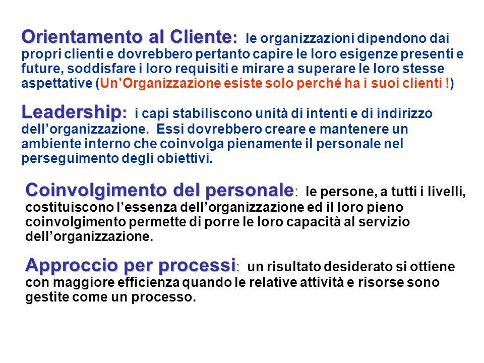 Orientamento al Cliente : Orientamento al Cliente : le organizzazioni dipendono dai propri clienti e dovrebbero pertanto capire le loro esigenze prese