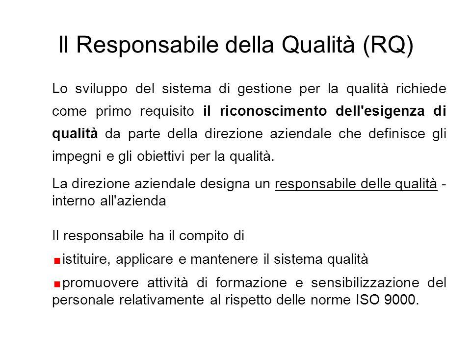 Lo sviluppo del sistema di gestione per la qualità richiede come primo requisito il riconoscimento dell'esigenza di qualità da parte della direzione a