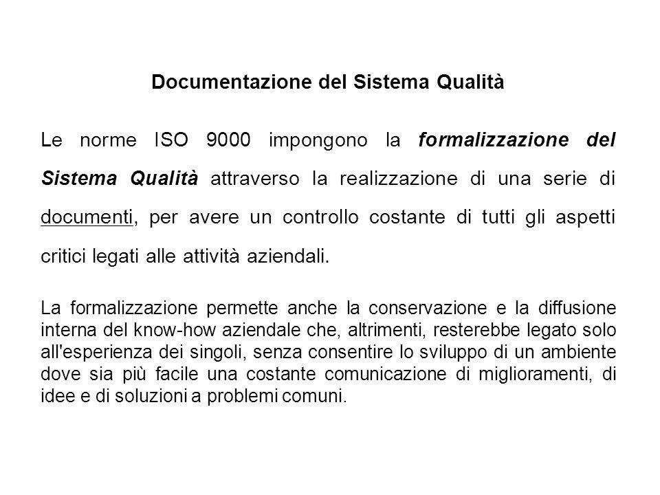 Documentazione del Sistema Qualità Le norme ISO 9000 impongono la formalizzazione del Sistema Qualità attraverso la realizzazione di una serie di docu