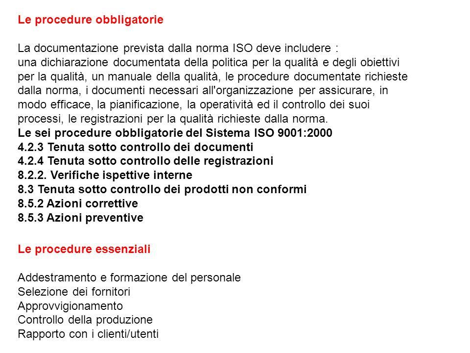 Le procedure obbligatorie La documentazione prevista dalla norma ISO deve includere : una dichiarazione documentata della politica per la qualità e de