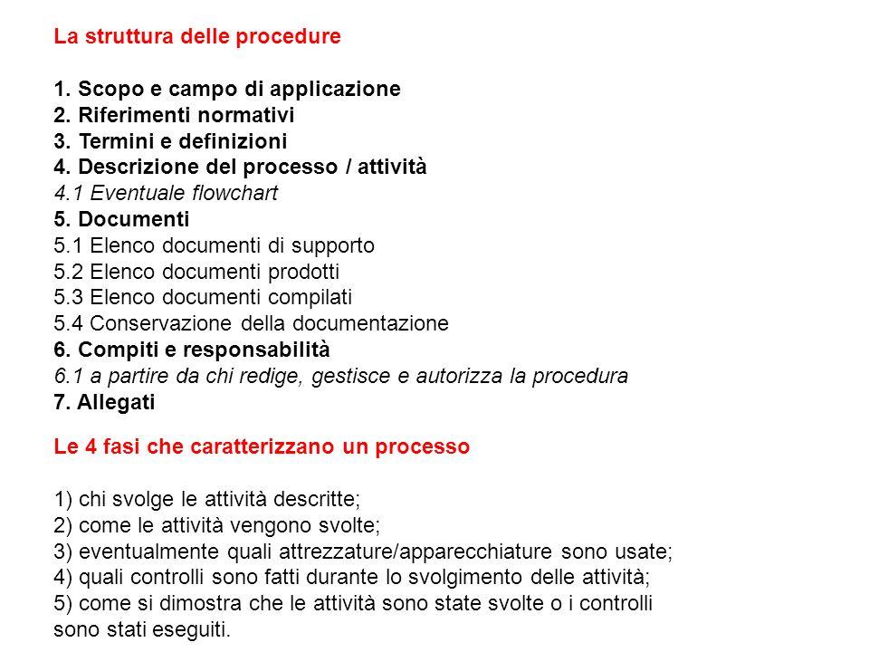 La struttura delle procedure 1. Scopo e campo di applicazione 2. Riferimenti normativi 3. Termini e definizioni 4. Descrizione del processo / attività