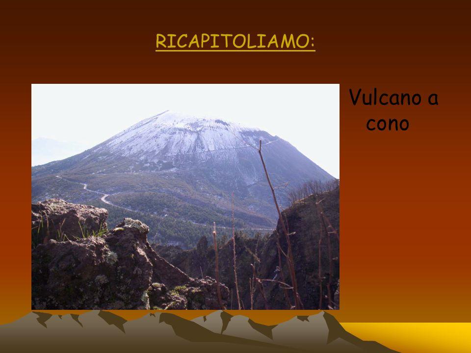 RICAPITOLIAMO: Vulcano a cono