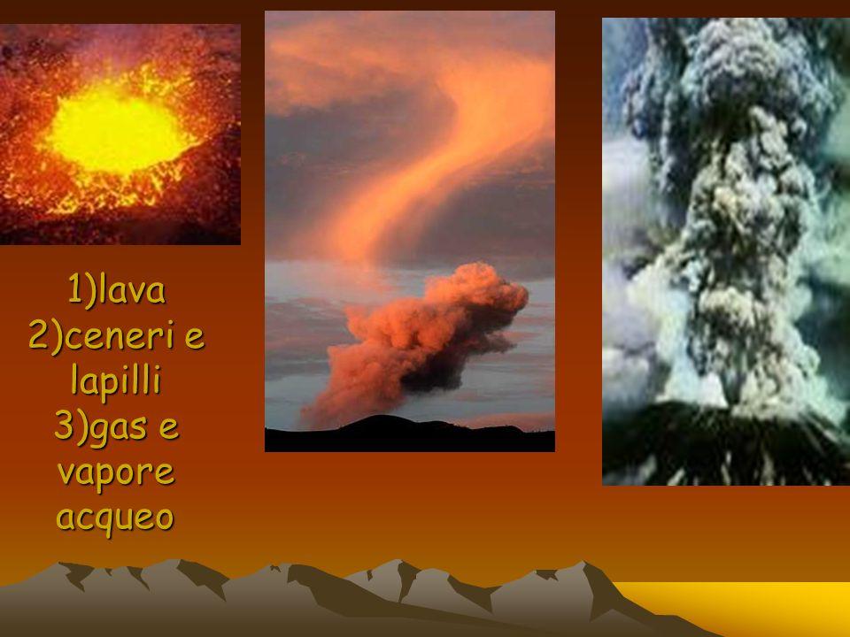E ora…esercitiamoci: Completa la frase: 1) Un vulcano è una … della terra.