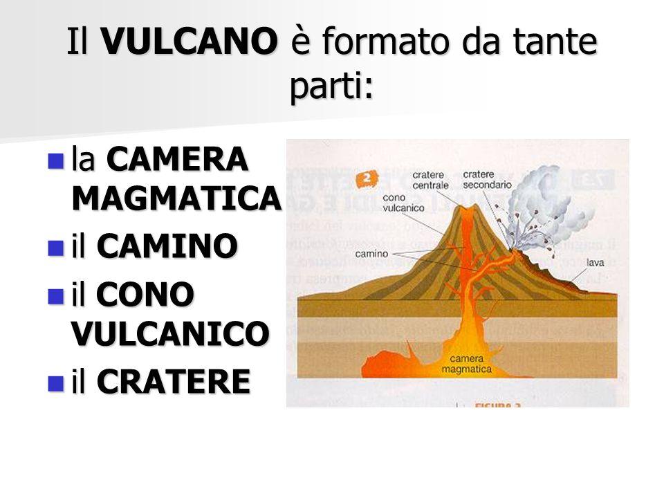 Il VULCANO è formato da tante parti: la CAMERA MAGMATICA la CAMERA MAGMATICA il CAMINO il CAMINO il CONO VULCANICO il CONO VULCANICO il CRATERE il CRA