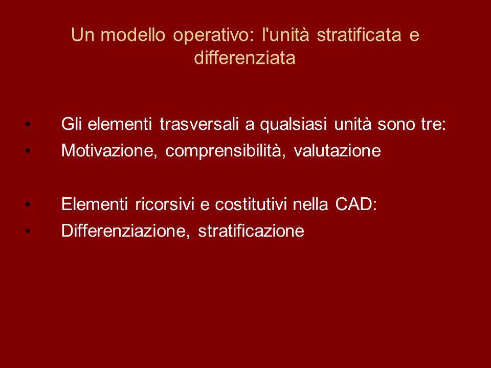 Un modello operativo: l unità stratificata e differenziata Gli elementi trasversali a qualsiasi unità sono tre: Motivazione, comprensibilità, valutazione Elementi ricorsivi e costitutivi nella CAD: Differenziazione, stratificazione